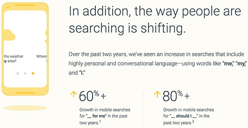 The Way People are Searching is Shifting by Think with Google