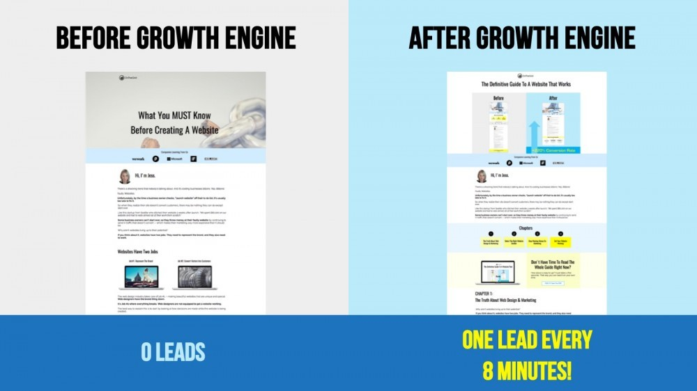 On the Grid Imperfect Website Growth Engine